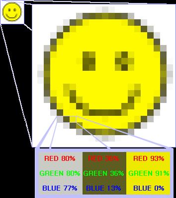 Растровая графика - пример